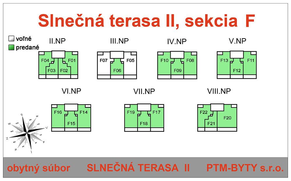 schema sekcia f