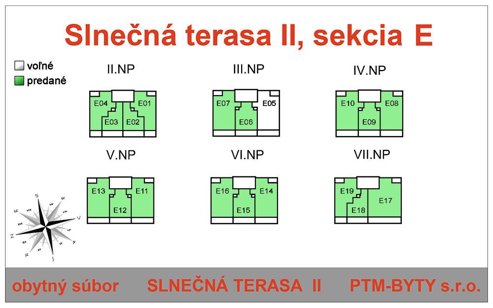 schema sekcia e