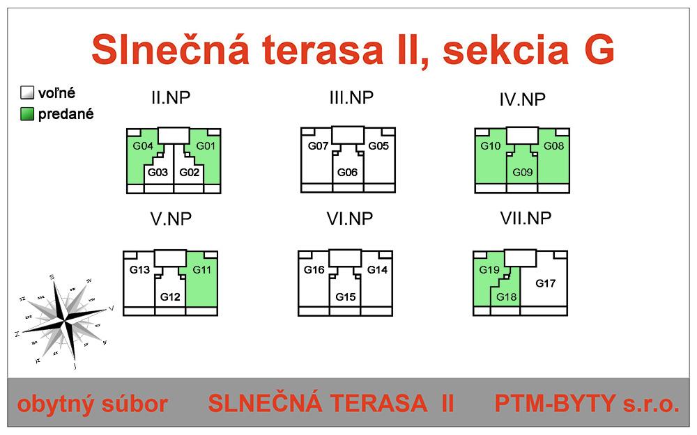 schema sekcia g